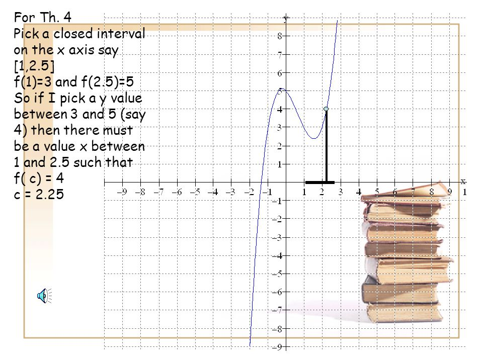 For Th. 4 Pick a closed interval on the x axis say [1,2.5] f(1)=3 and f(2.5)=5.